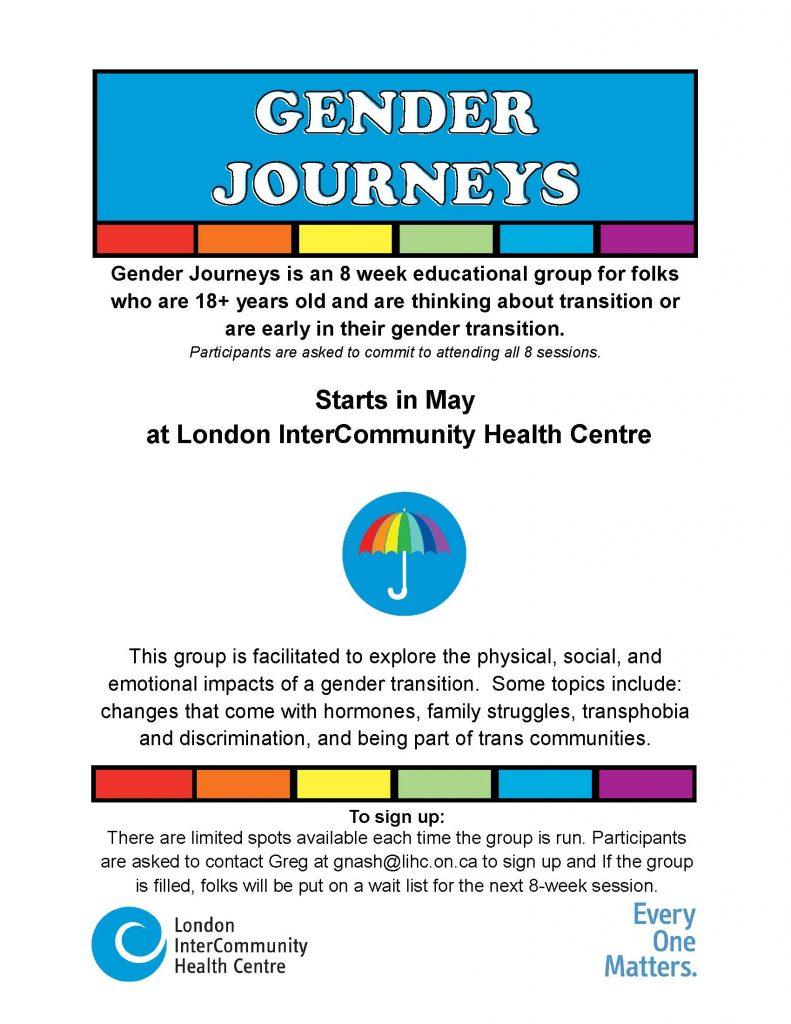 Gender Journey Poster 2017