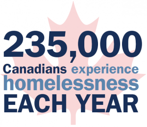 235,000 Canadians experience homelessness each year
