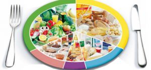 Community Dietitian